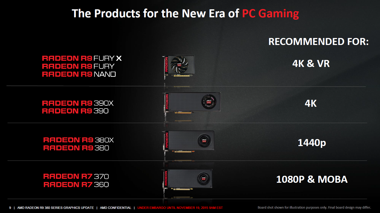 Radeon R9 380X: AMD veröffentlicht endlich einst Apple-exklusive Grafikkarte -