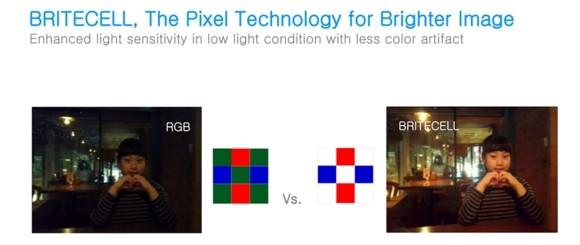 Die Ergebnisse eines Standardsensors und eines Britecell-Sensors im Vergleich (Bild: Samsung)
