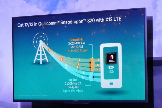 Das LTE-Modem schafft bis zu 600 MBit/s. (Foto: Marc Sauter/Golem.de)