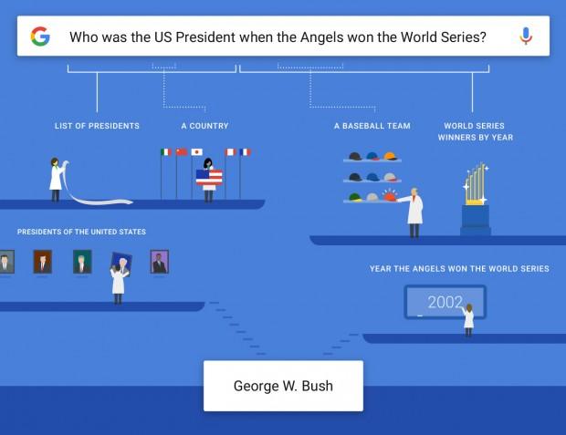 Google erklärt, wie seine neue semantische Suche der Google-App funktioniert. (Bild: Google)