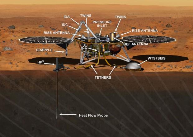 Der Lander der Insight-Mission: rechts unten das problematische SEIS-Bauteil (Bild: Nasa)