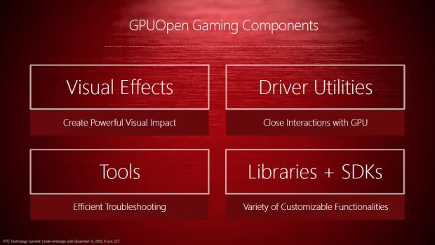 Präsentation zu GPU Open (Bild: AMD)
