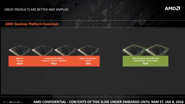 Bristol Ridge (Carrizo mit DDR4) und Summit Ridge (Zen-CPU) erscheinen für den Sockel AM4. (Bild: AMD)