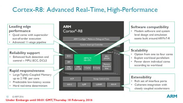 Präsentation zum Cortex-R8 (Bild: ARM)