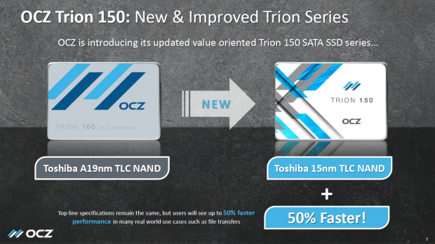 OCZ-Trion-150-07.png