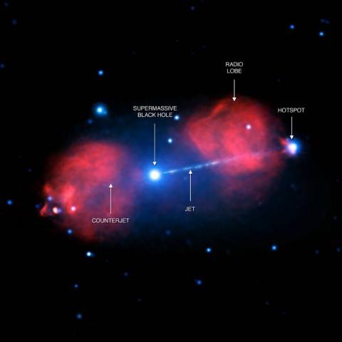 Jet aus der Galaxie Pictor A mit Anmerkungen (Bild: X-ray: Nasa/CXC/Univ. of Hertfordshire/M. Hardcastle et al.; Radio: CSIRO/ATNF/ATCA)