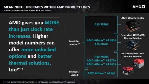 Neue APU und CPU für den Sockel FM2+ (Bild: AMD)