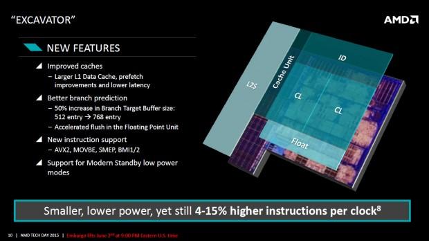 µArch-Verbesserungen von Excavator (Bild: AMD)