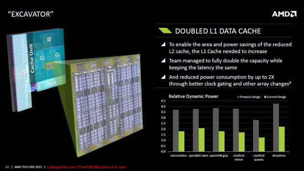 Der L1D wurde verdoppelt, der L2 halbiert. (Bild: AMD)