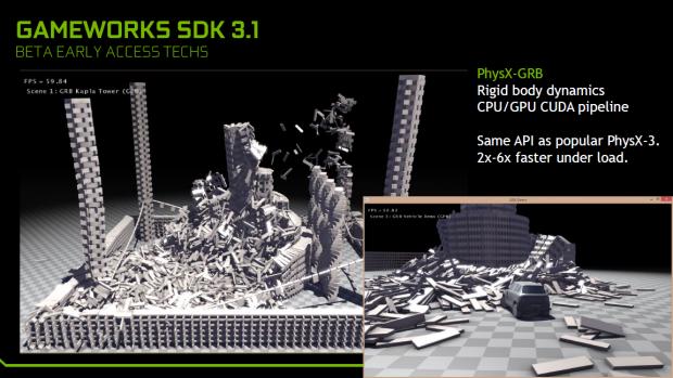 GPU Ridgid Bodies (Bild: Nvidia)