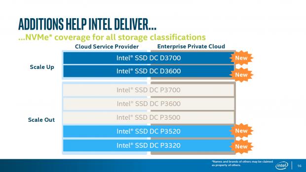 Neue Enterprise-SSDs (Bild: Intel)