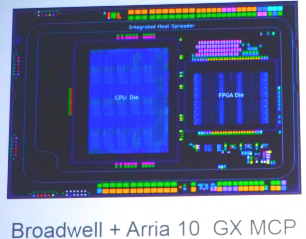 Xeon E5 mit FPGA in einem Package (Bild: The Next Platform)