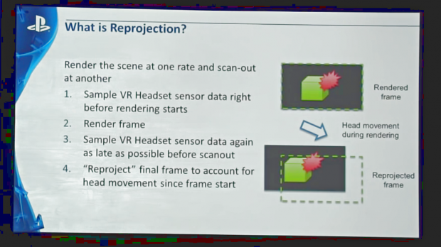 Async Reprojection beim Playstation VR (Bild: Sony)