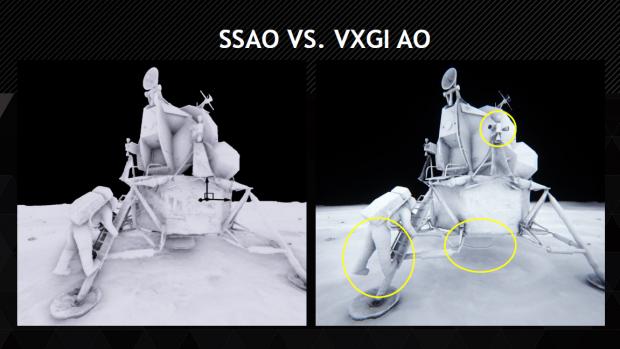 SSAO und VXAO (Bild: Nvidia)