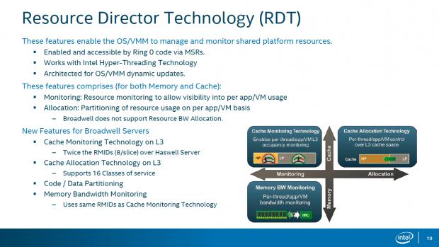 Der Resource Director verbessert die Cache- und RAM-Nutzung. (Bild: Intel)
