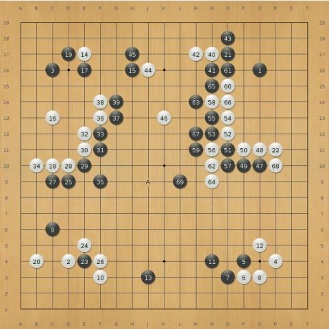 Nach 69 Zügen hatte Alpha Go mit den schwarzen Steinen einen deutlichen Gebietsvorsprung. (Screenshot: Frank Wunderlich-Pfeiffer)