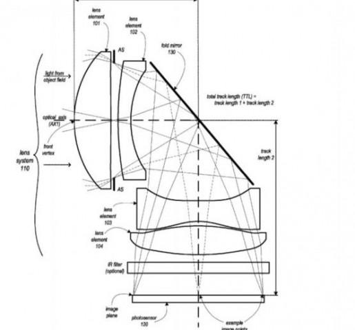 Apple-Patent 9316810 mit Knickoptik (Bild: US-Patent- und Markenamt)