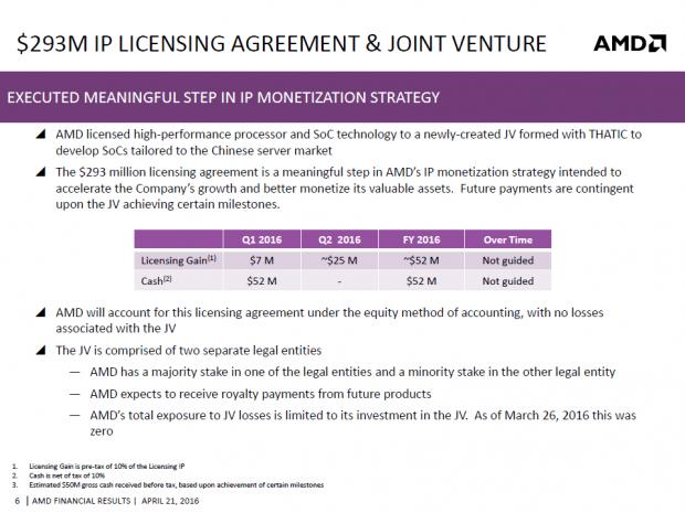 Details zum Joint-Venture (Bild: AMD)
