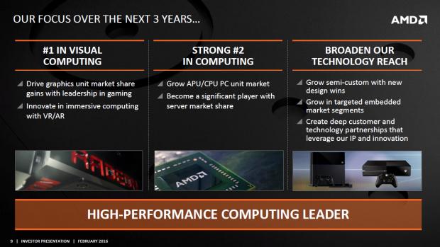Der Fokus für die nächsten drei Jahre ... (Bild: AMD)