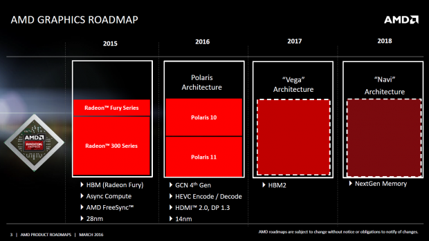 Neue Grafikkarten-Roadmap 2016 bis 2018 (Bild: AMD)