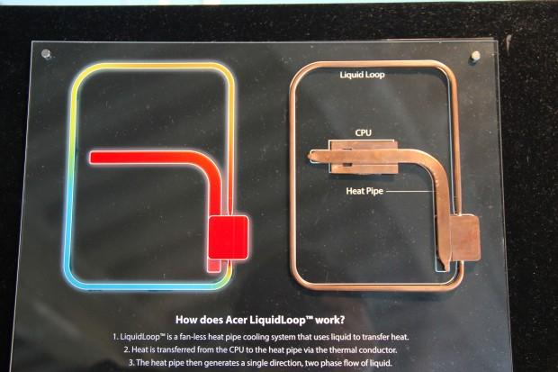 Liquid Loop basiert auf zwei Heatpipes. (Foto: Robert Kern/Golem.de)