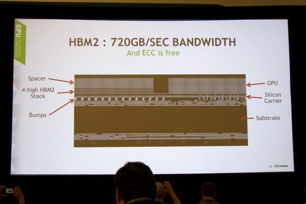 Derzeit nutzt Nvidia 4-Hi-Stacks, der Spacer ist aber schon für 8-Hi-Stacks vorbereitet (Bild: Marc Sauter/Golem.de)