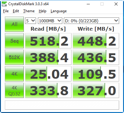 Crystal Disk Mark mit gemischten Daten auf der PNY CS2211 ... (Screenshot: Marc Sauter/Golem.de)