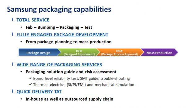 Packaging für externe Kunden (Bild: Samsung)