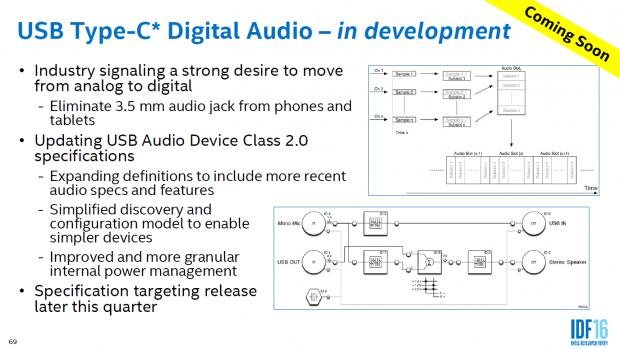 USB Type-C Digital Audio (Bild: USB-IF)