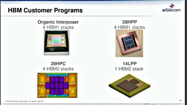 Vier ältere und kommende HBM-Designs (Bild: eSilicon)