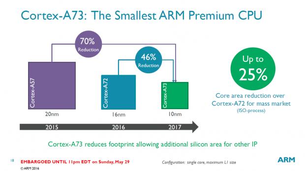 Cortex-A73 alias Artemis (Bild: ARM)
