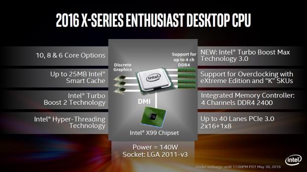 BDW-E und X99 als Plattform (Bild: Intel)