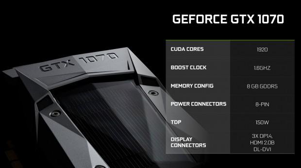 Daten der Geforce GTX 1070 (Bild: Nvidia)