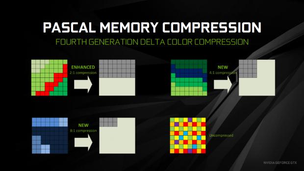 Nvidia hat die Kompression verbessert. (Bild: Nvidia)