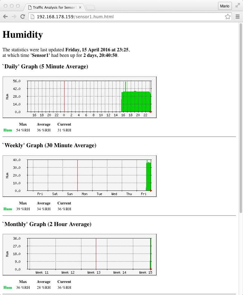 Querx TH WLAN im Test: Wie heiß und feucht ist unser Serverraum? - Statistiken im Webinterface (Bild: Mario Keller/Syseleven)