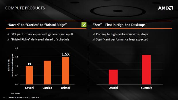 Summit Ridge soll Orochi deutlich schlagen. (Bild: AMD)