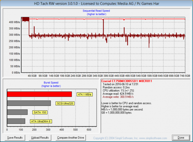 Bei heftiger Last werden Daten direkt im TLC-Modus geschrieben (Screenshot: Marc Sauter/Golem.de)