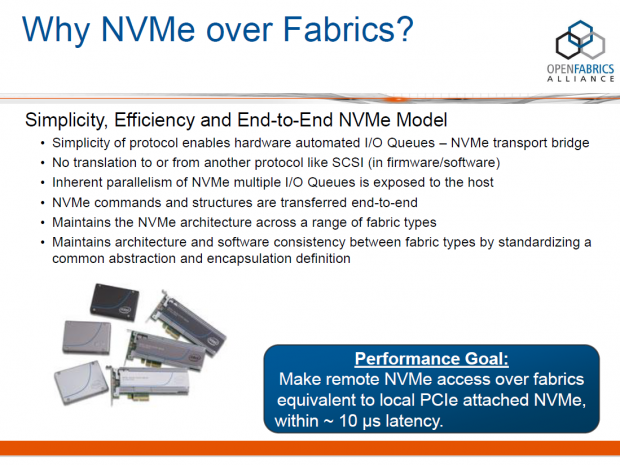 NVMe Over Fabrics (Bild: Open Fabrics Alliance)