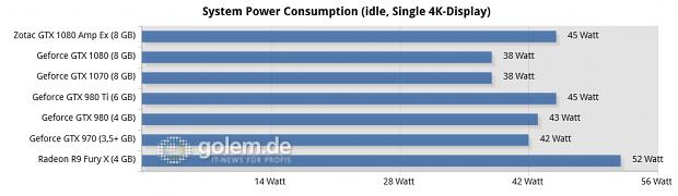 Asus Z170-Deluxe, Core i7-6700K, 4 x 4 GByte DDR4-2133, Seasonic 520W Platinum Fanless; Win10 x64, Geforce 367.27, Radeon Software 16.6.1