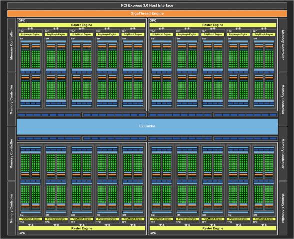 Blockdiagramm des GP104-Chips (Bild: Nvidia)