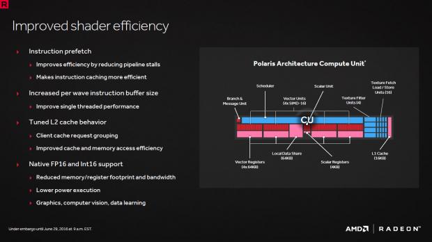 Die Compute Units sollen effizienter arbeiten. (Bild: AMD)