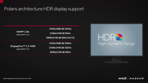 Mit HDR ist 4K das Limit. (Bild: AMD)