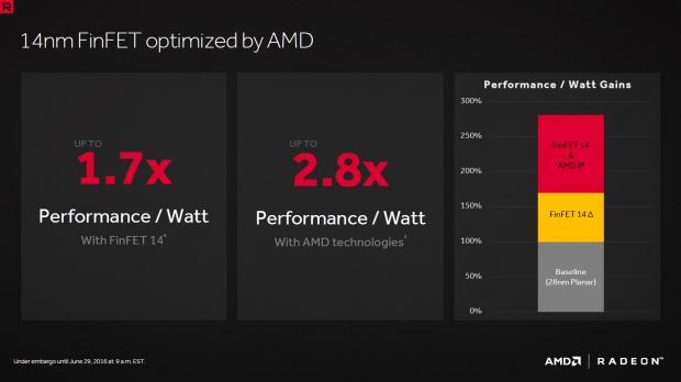 AMD verspricht eine hohe Effizienz, vergleicht aber Mobile-Modelle. (Bild: AMD)