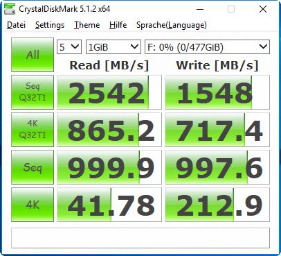 Über 2,5 GByte lesend pro Sekunde klappt nur mit QD32.