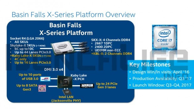 Überblick zur Basin-Falls-Plattform (Bild: Benchlife)