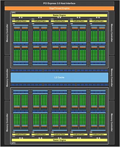 Blockdiagramm des GP106 (Bild: Nvidia)