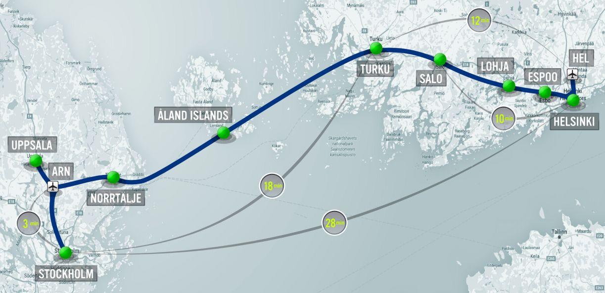 Helsinki-Stockholm hyperlink proposal