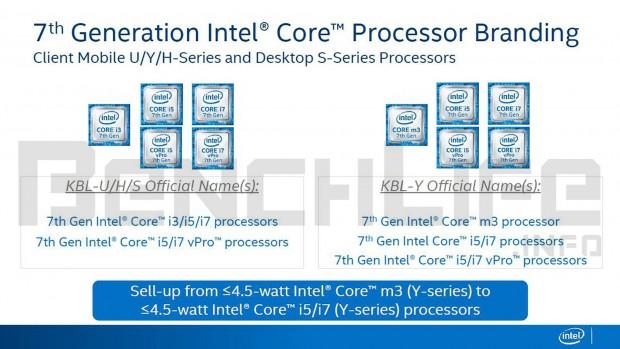 Core M5/M7 werden bei Kaby Lake zu Core i5/i7 (Bild: Benchlife)