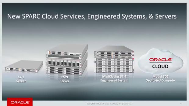 Das Angebot an Sparc-S7-Servern (Bild: Oracle)
