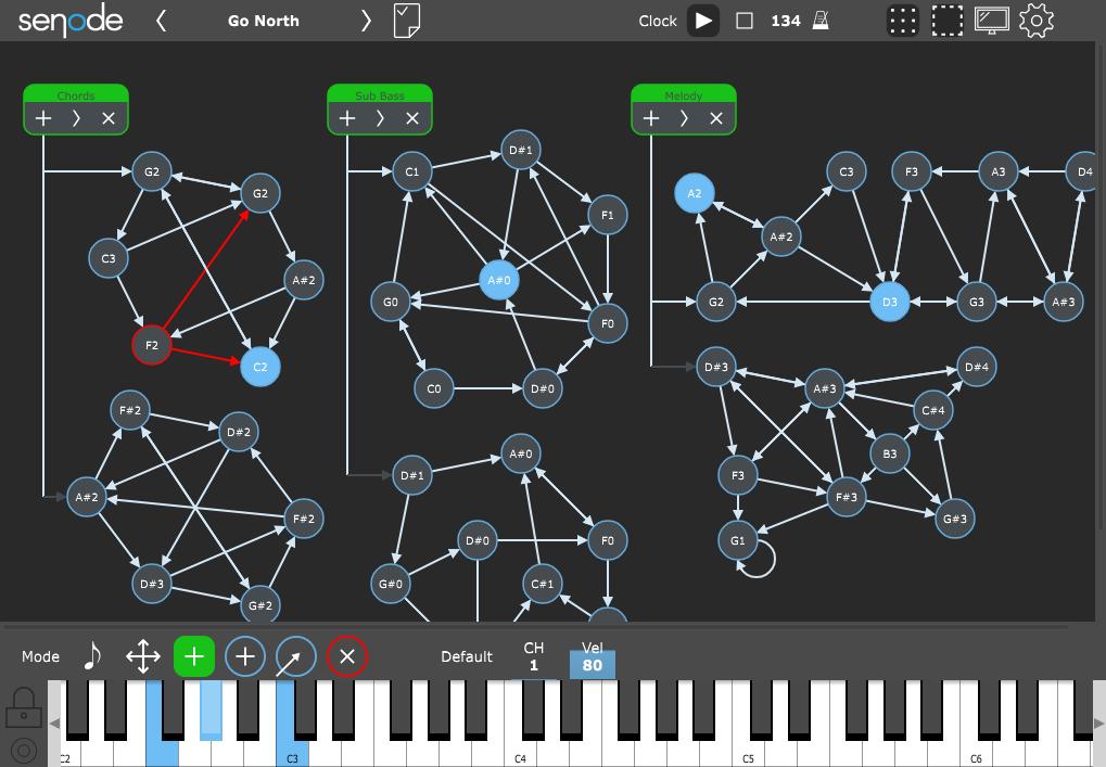 Senode: Eine ganze Komposition in zwei Graphen -